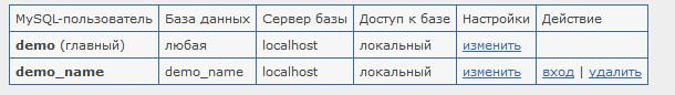 host_mysql.jpg